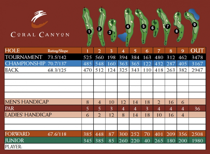 Scorecard | Golf St George Now